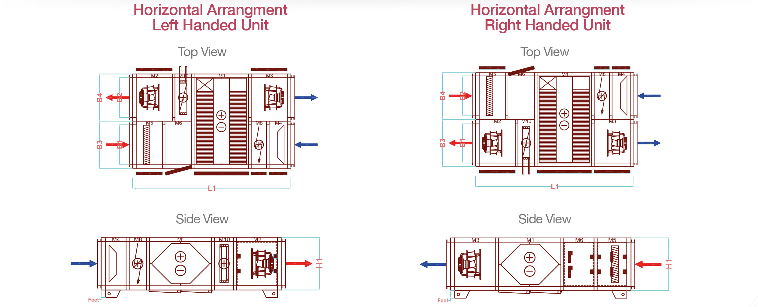 Mergen Horizontal Dimensions